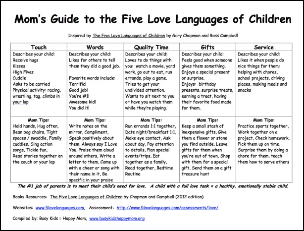 Love Languages for Children