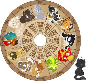 Chinese.Zodiac.full.1147499